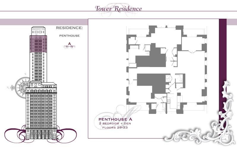 Aria Penthouse